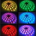 STRIP LED 35X28 60 LED/MT 4,8W MT. 5 LUCE RGB